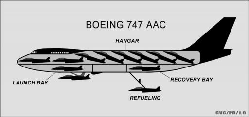 """blog - Koncept létajících letadlových """"lodí"""""""